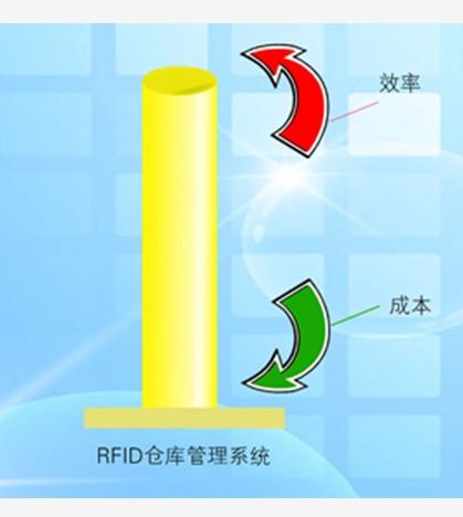 RFID在仓库管理中的应用