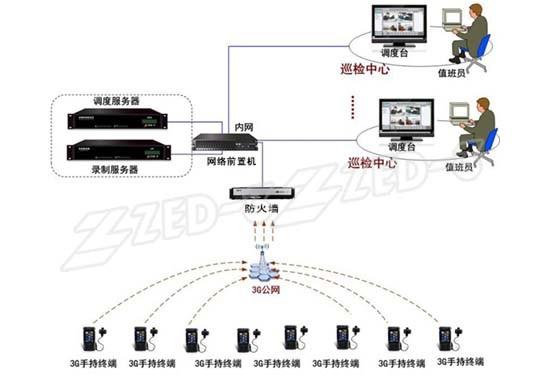 睿丰德RFID设备巡检系统方案