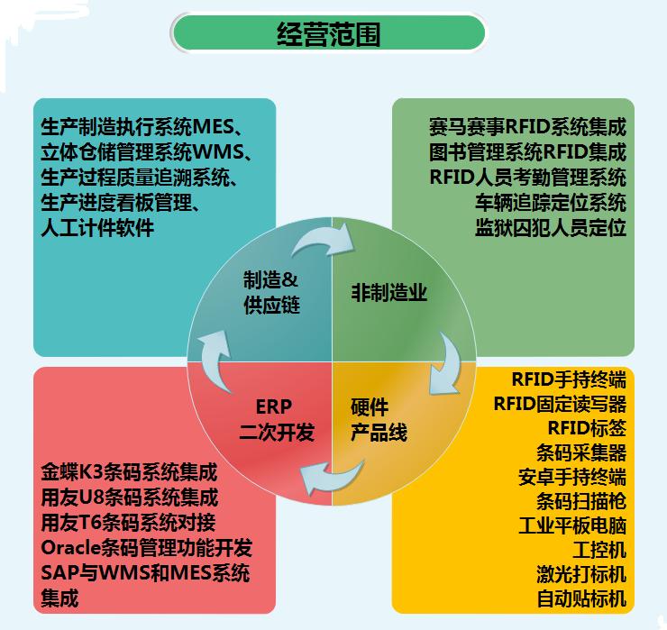 WeChat Image_20170902141039.png