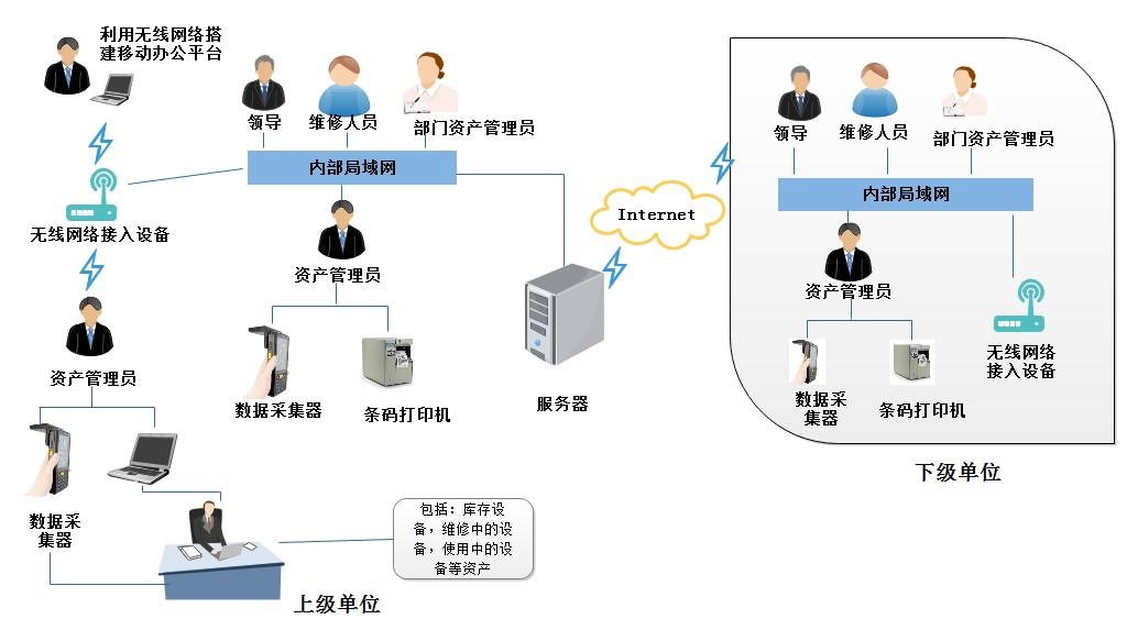 行政图2.png